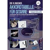 Tunesday Die klingende Akkord-Tabelle Product Image