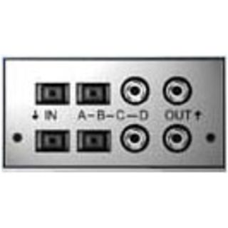 Friend-Chip M2-2 2xcoax/2xopt. I/O Modul for Digimax DMX 16/32 2x coax/ Product Image
