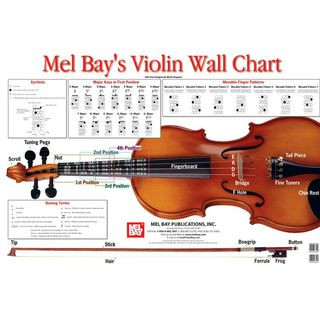 Mel Bay Publications Violin Wall Chart Productafbeelding