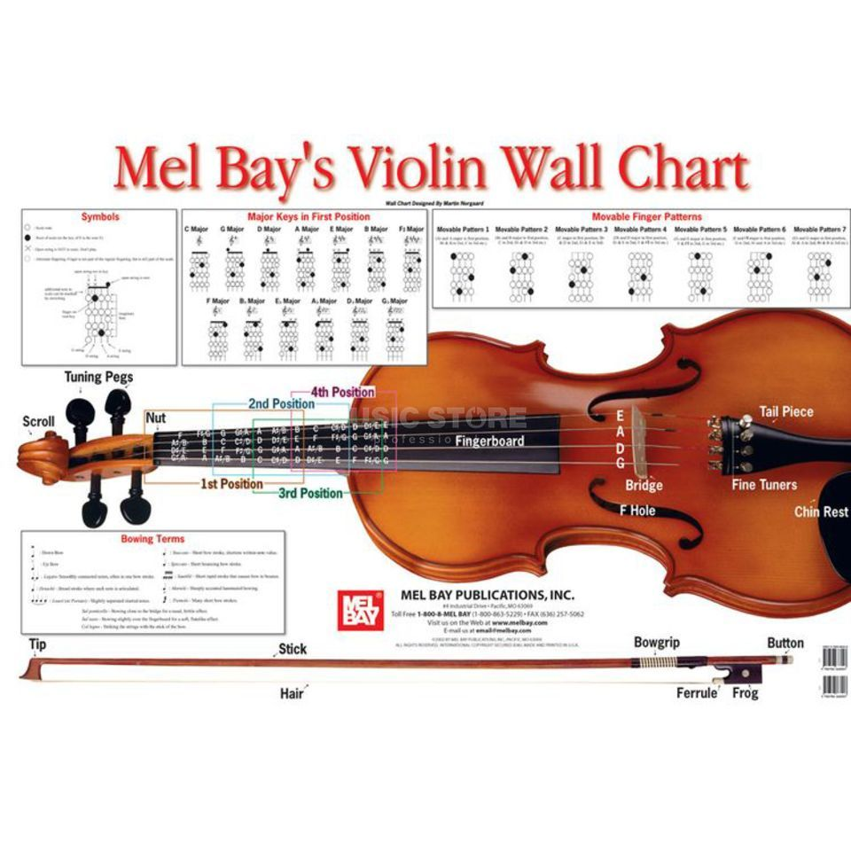 Mel Bay Publications Violin Wall Chart Produktbillede