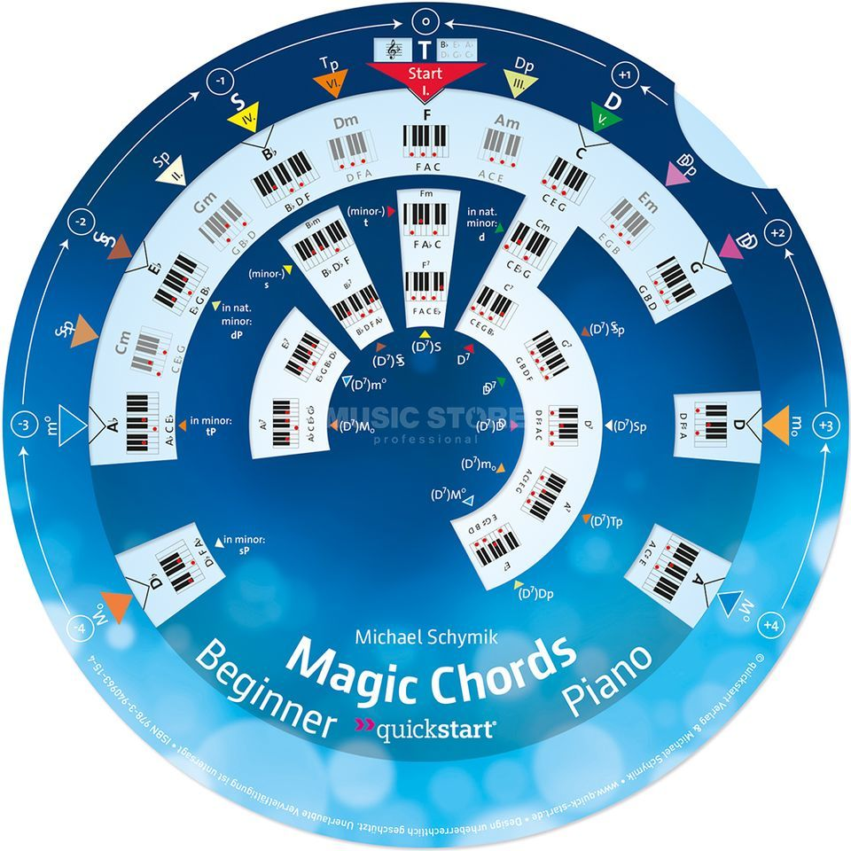 Quickstart Magic Chords Piano Michael Schymik Produktbild