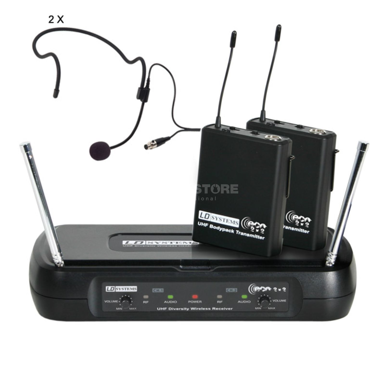 LD-Systems ECO 2 Dual Headset Funksystem 863.900MHz / 864.900MHz Produktbillede