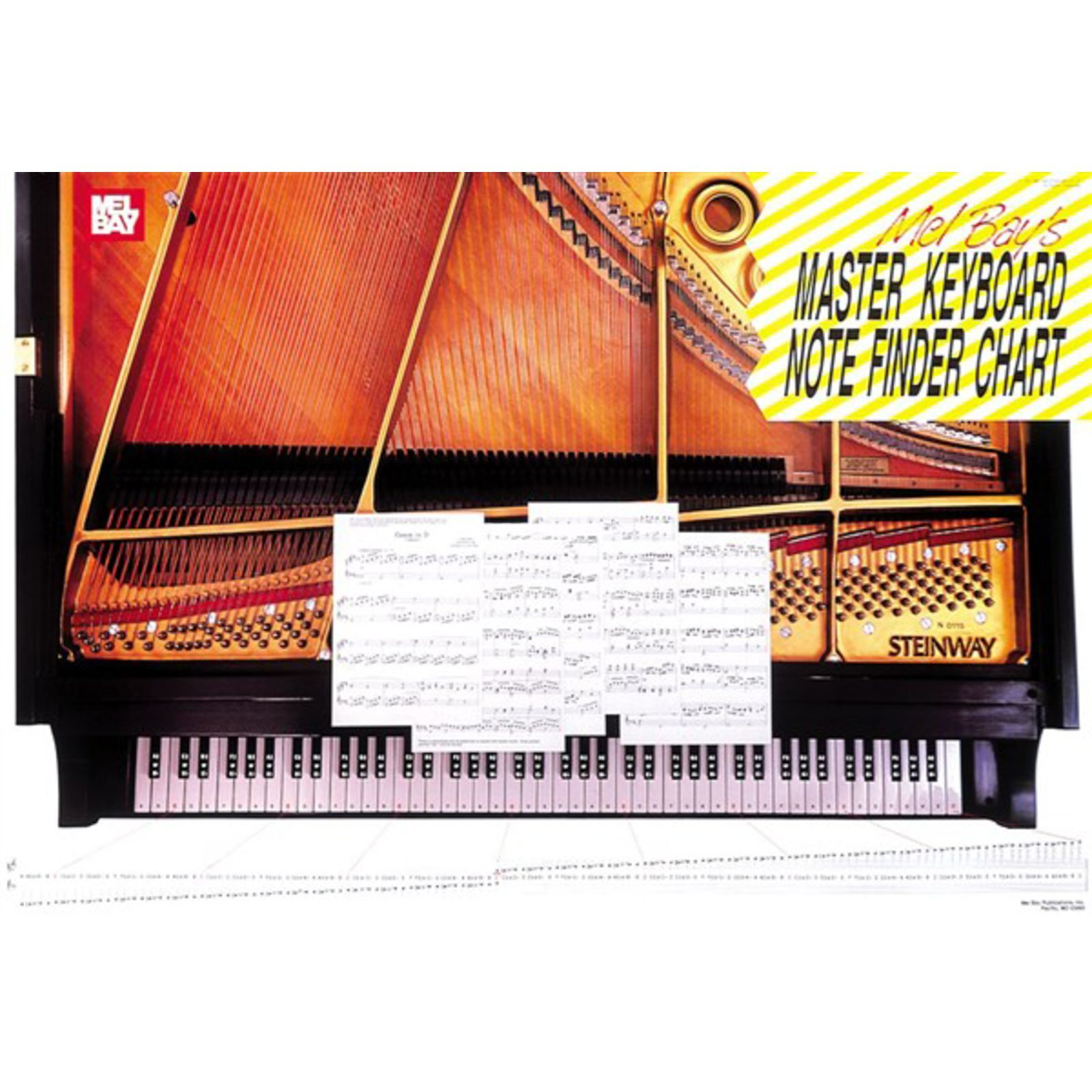Mel Bay Publications Keyboard Master Note Finder Wall Chart Produktbillede