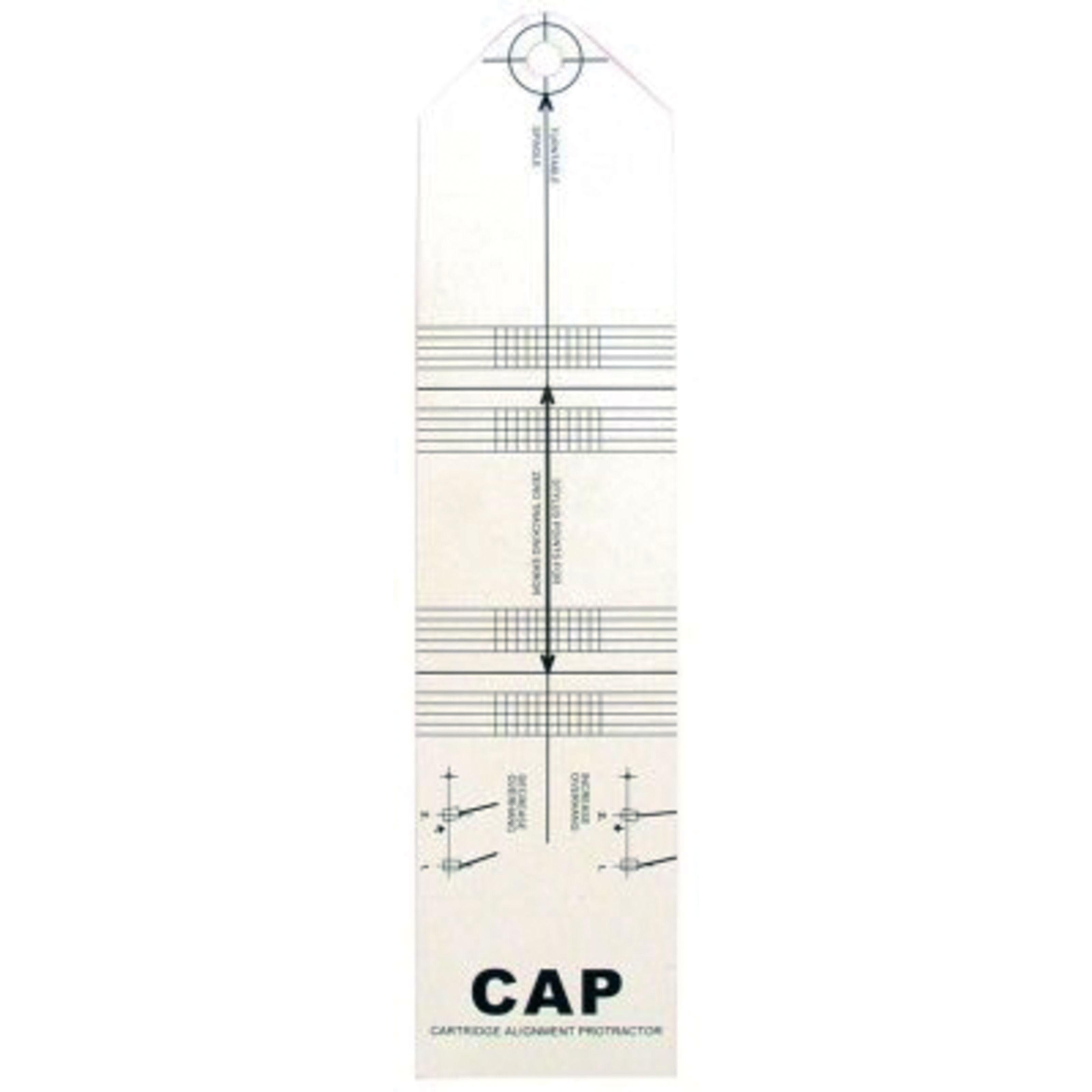 Reloop - CAP Schablone