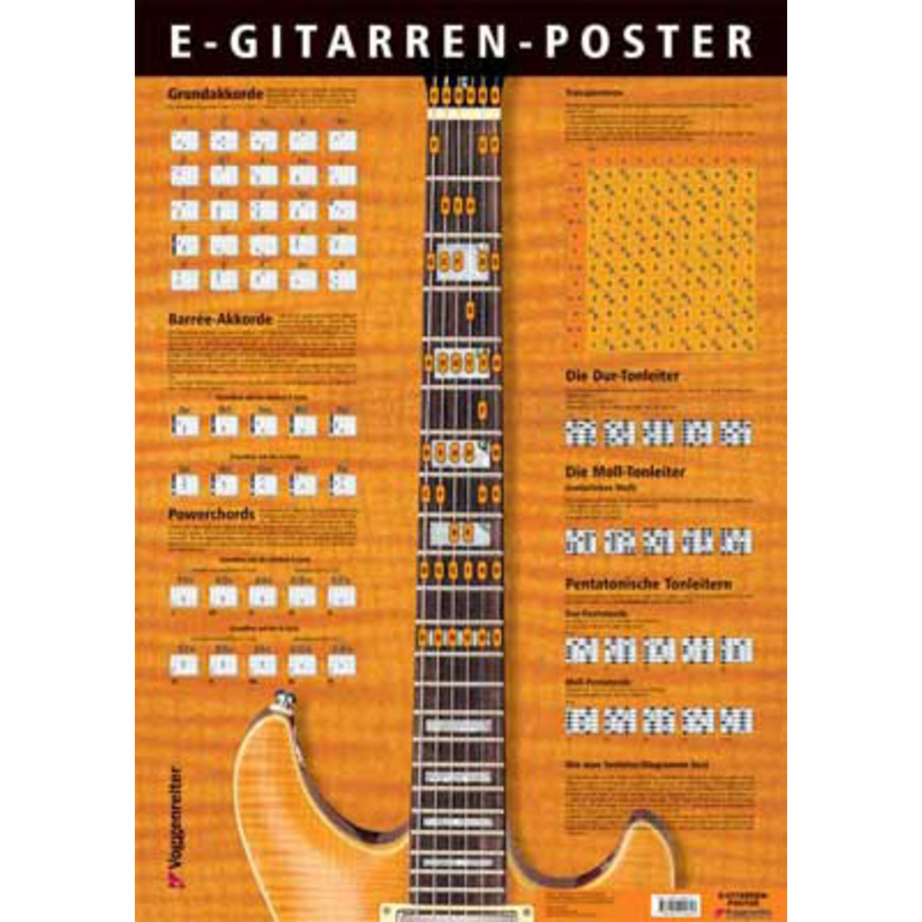 Voggenreiter - E-Gitarren-Poster 0481-8