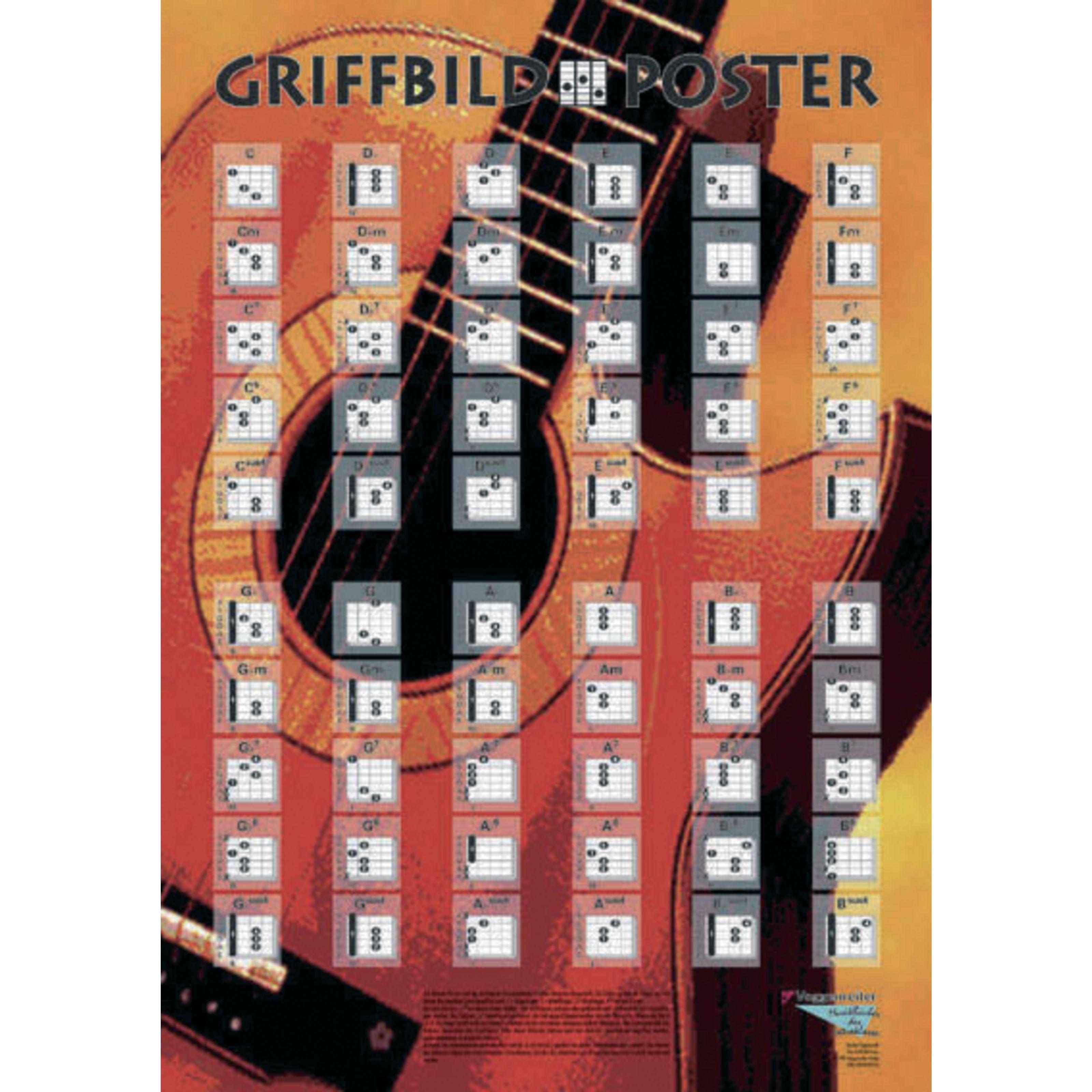 Voggenreiter - Griffbild-Poster für Gitarre 0265-4