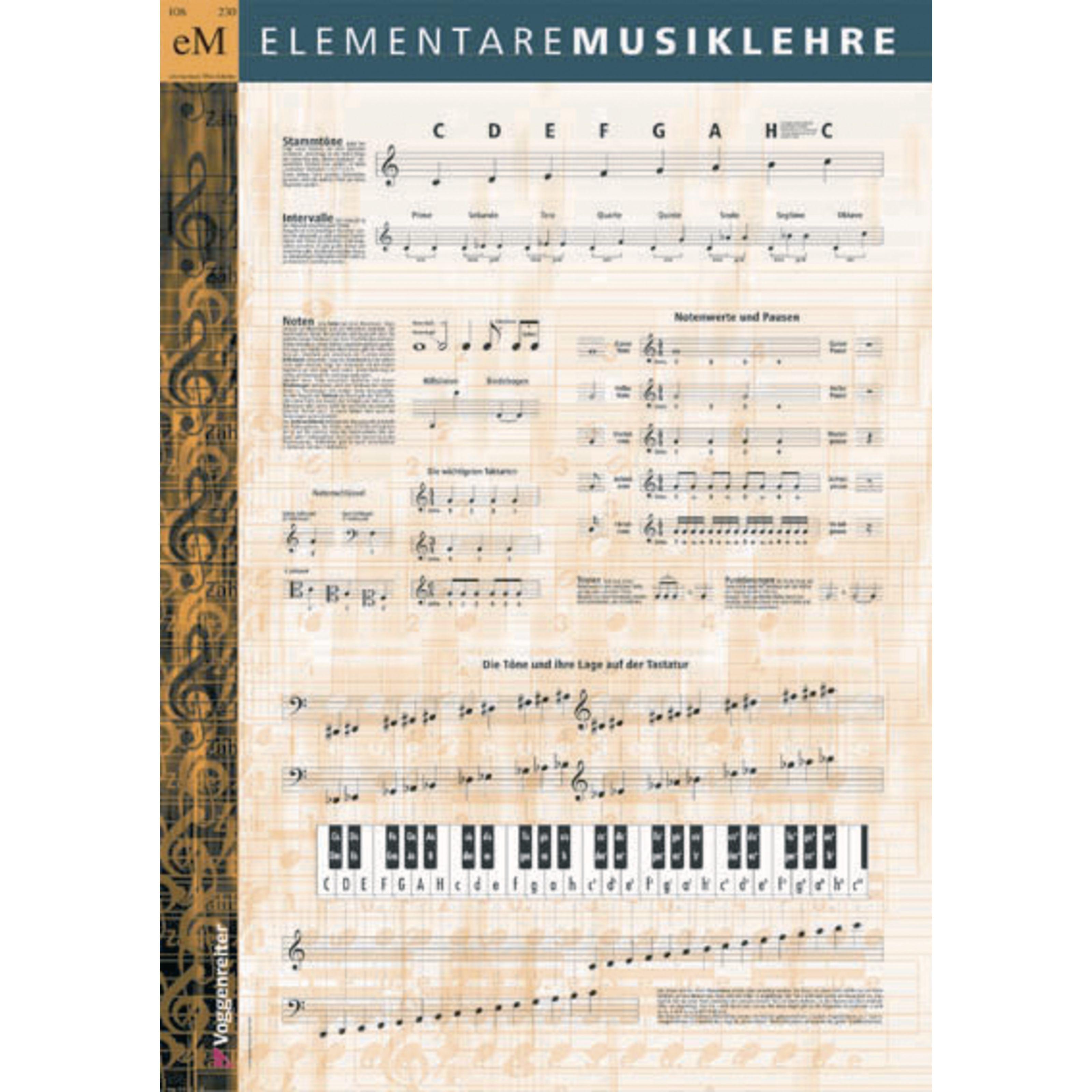 Voggenreiter - Musiklehre-Poster 0382-8